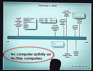 February 1 no computer activityPM